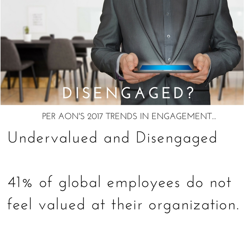 Employee Engagement-41pct Disengaged